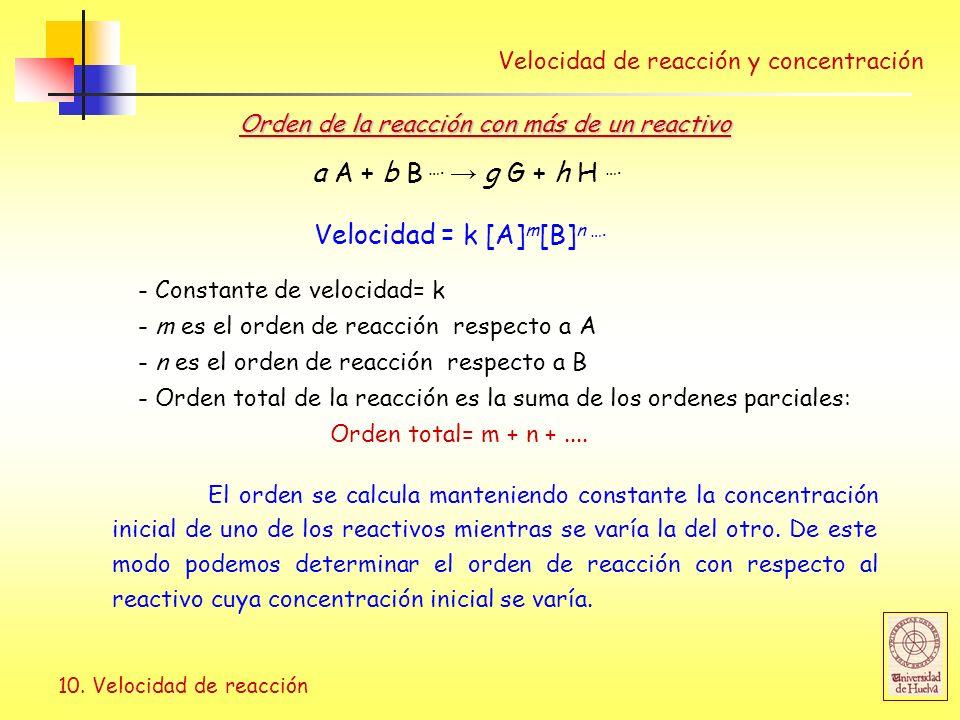 Velocidad = k [A]m[B]n ….